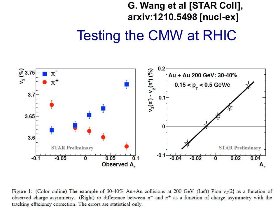 Testing the CMW at RHIC G. Wang et al [STAR Coll],